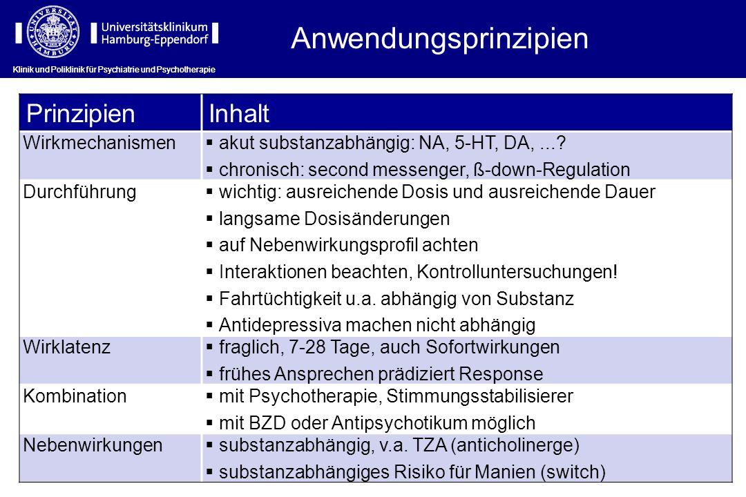 Anwendungsprinzipien PrinzipienInhalt Wirkmechanismen akut substanzabhängig: NA, 5-HT, DA,...? chronisch: second messenger, ß-down-Regulation Durchfüh