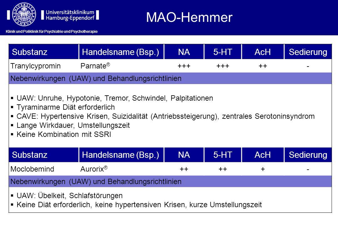 MAO-Hemmer SubstanzHandelsname (Bsp.)NA5-HTAcHSedierung TranylcyprominParnate ® +++ ++- Nebenwirkungen (UAW) und Behandlungsrichtlinien UAW: Unruhe, H