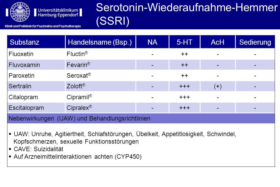 Serotonin-Wiederaufnahme-Hemmer (SSRI) SubstanzHandelsname (Bsp.)NA5-HTAcHSedierung FluoxetinFluctin ® -++-- FluvoxaminFevarin ® -++-- ParoxetinSeroxa