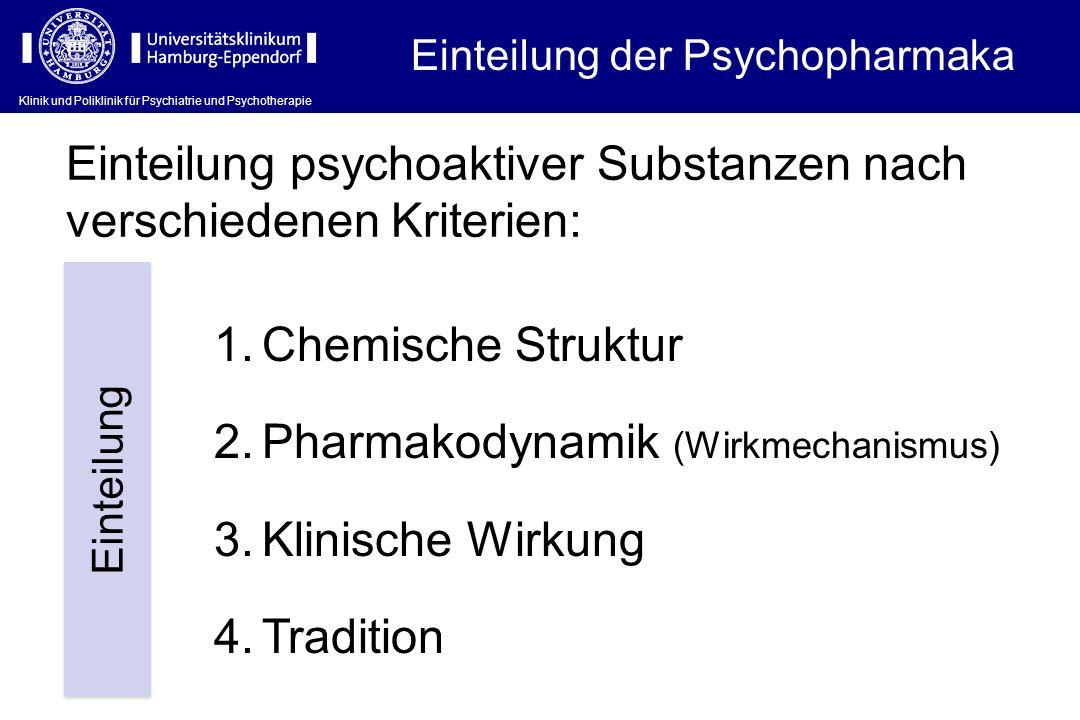 Einteilung psychoaktiver Substanzen nach verschiedenen Kriterien: Einteilung der Psychopharmaka 1.Chemische Struktur 2.Pharmakodynamik (Wirkmechanismu
