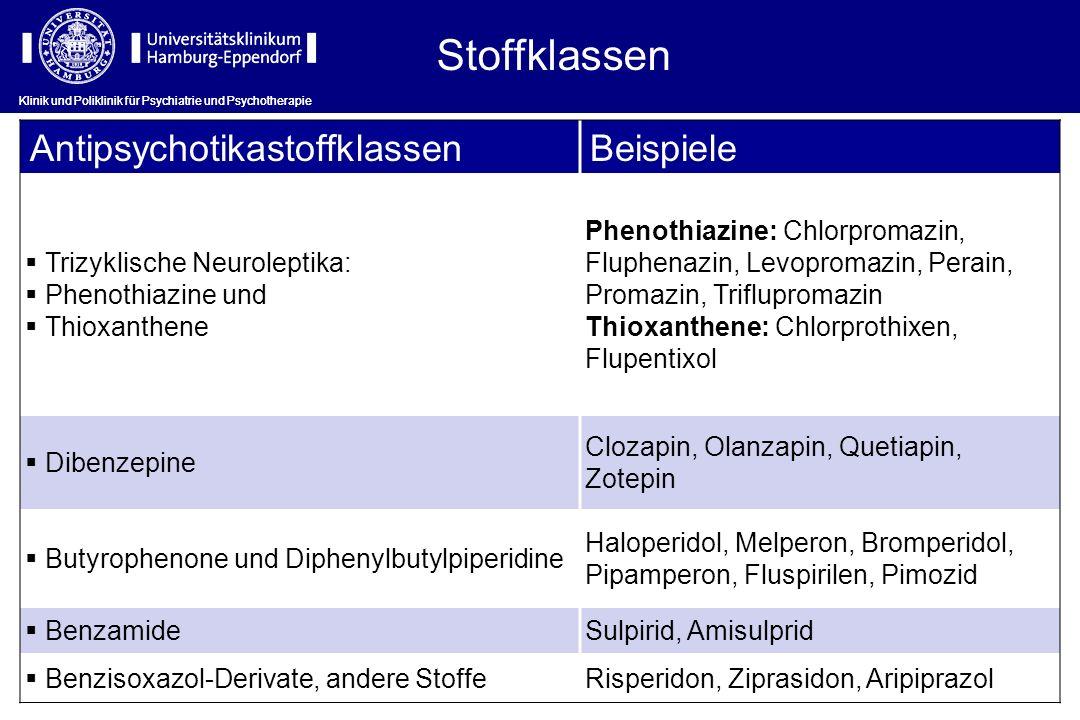Einteilung: AntipsychotikastoffklassenBeispiele Trizyklische Neuroleptika: Phenothiazine und Thioxanthene Phenothiazine: Chlorpromazin, Fluphenazin, L