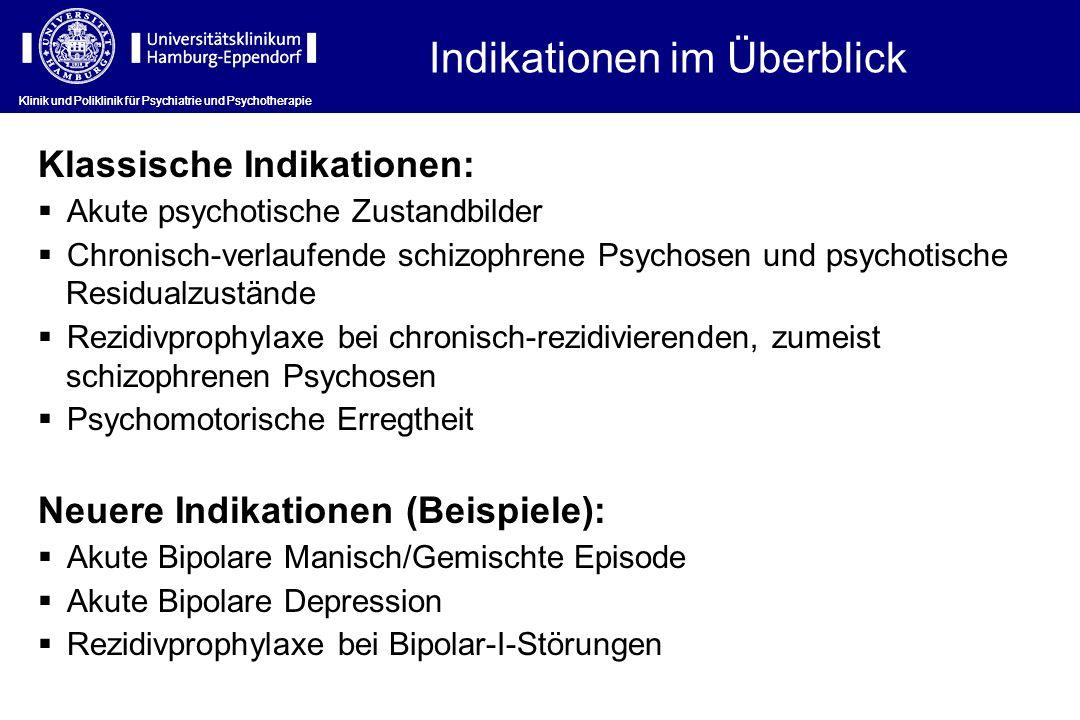 Indikationen im Überblick Klassische Indikationen: Akute psychotische Zustandbilder Chronisch-verlaufende schizophrene Psychosen und psychotische Resi
