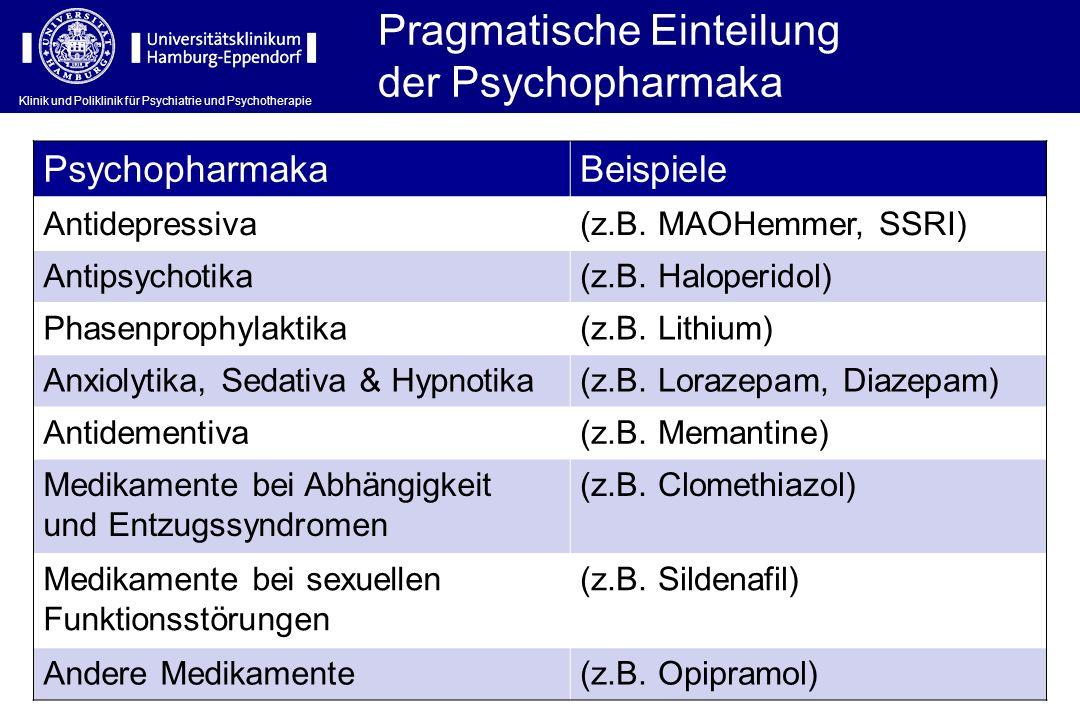 MAO-Hemmer SubstanzHandelsname (Bsp.)NA5-HTAcHSedierung TranylcyprominParnate ® +++ ++- Nebenwirkungen (UAW) und Behandlungsrichtlinien UAW: Unruhe, Hypotonie, Tremor, Schwindel, Palpitationen Tyraminarme Diät erforderlich CAVE: Hypertensive Krisen, Suizidalität (Antriebssteigerung), zentrales Serotoninsyndrom Lange Wirkdauer, Umstellungszeit Keine Kombination mit SSRI SubstanzHandelsname (Bsp.)NA5-HTAcHSedierung MoclobemindAurorix ® ++ +- Nebenwirkungen (UAW) und Behandlungsrichtlinien UAW: Übelkeit, Schlafstörungen Keine Diät erforderlich, keine hypertensiven Krisen, kurze Umstellungszeit Klinik und Poliklinik für Psychiatrie und Psychotherapie