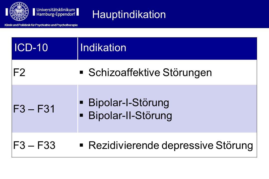 Hauptindikation Klinik und Poliklinik für Psychiatrie und Psychotherapie ICD-10Indikation F2 Schizoaffektive Störungen F3 – F31 Bipolar-I-Störung Bipo