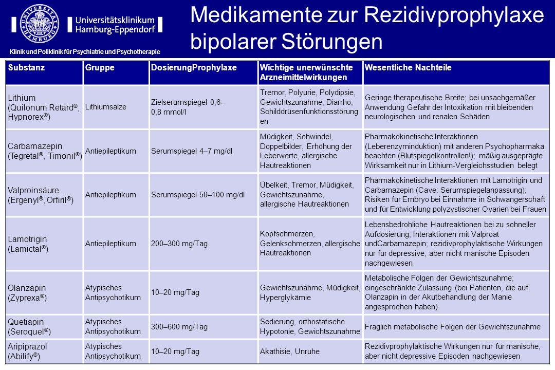 Medikamente zur Rezidivprophylaxe bipolarer Störungen Klinik und Poliklinik für Psychiatrie und Psychotherapie SubstanzGruppeDosierungProphylaxeWichti
