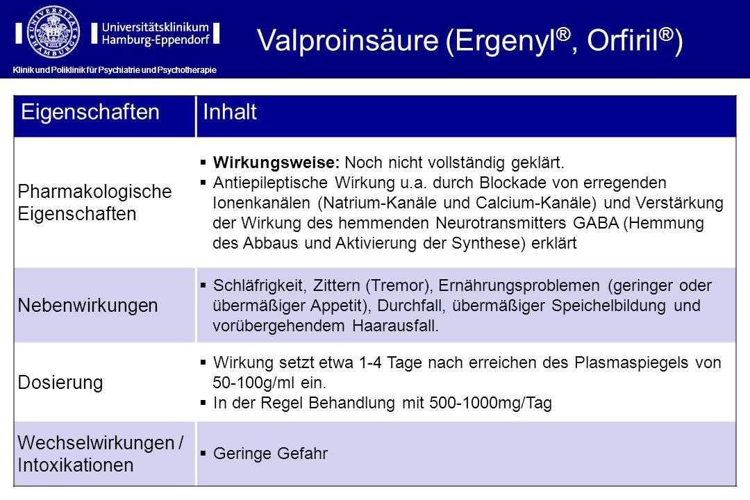 Valproinsäure (Ergenyl ®, Orfiril ® ) EigenschaftenInhalt Pharmakologische Eigenschaften Wirkungsweise: Noch nicht vollständig geklärt. Antiepileptisc