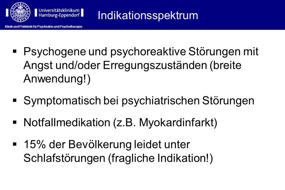 Indikationsspektrum Psychogene und psychoreaktive Störungen mit Angst und/oder Erregungszuständen (breite Anwendung!) Symptomatisch bei psychiatrische