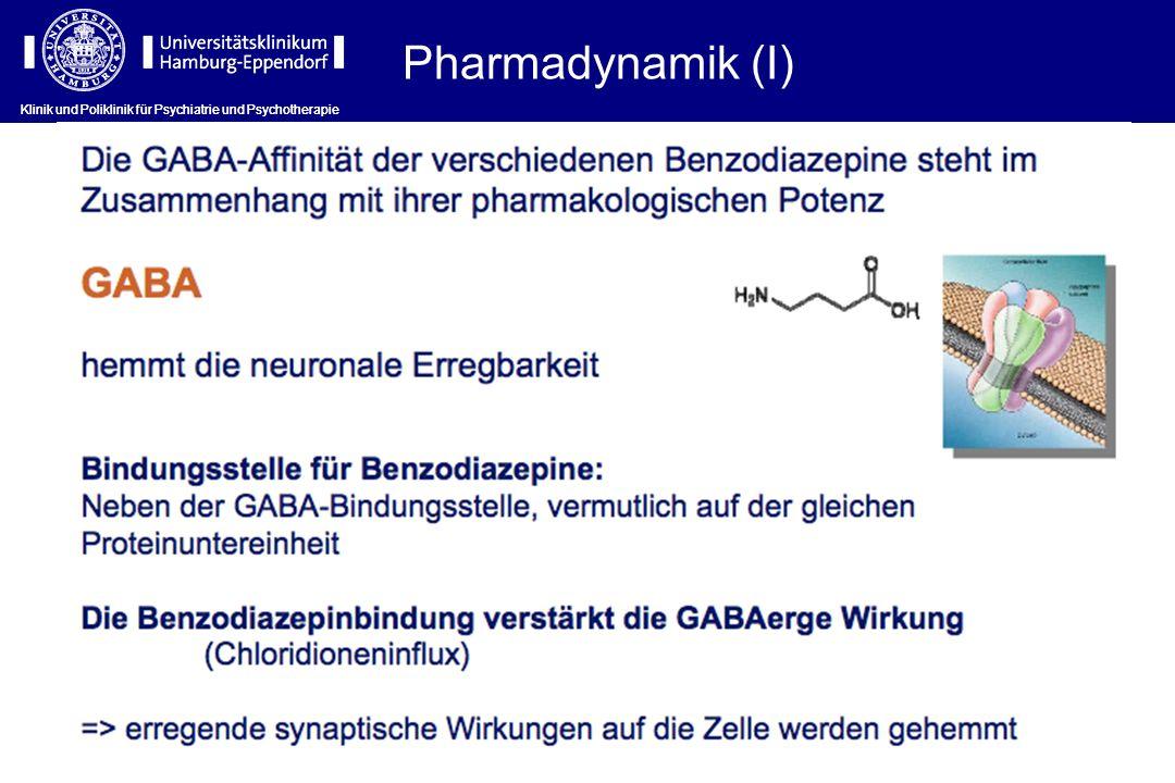 Pharmadynamik (I) Klinik und Poliklinik für Psychiatrie und Psychotherapie