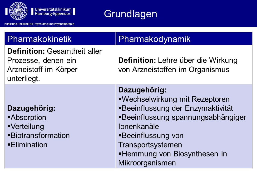 Wirkmechanismus (II) Klinik und Poliklinik für Psychiatrie und Psychotherapie