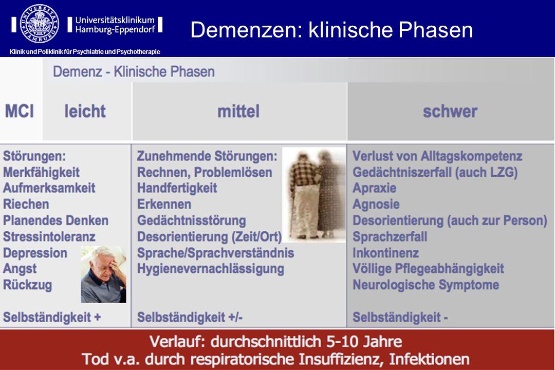 Demenzen: klinische Phasen Klinik und Poliklinik für Psychiatrie und Psychotherapie