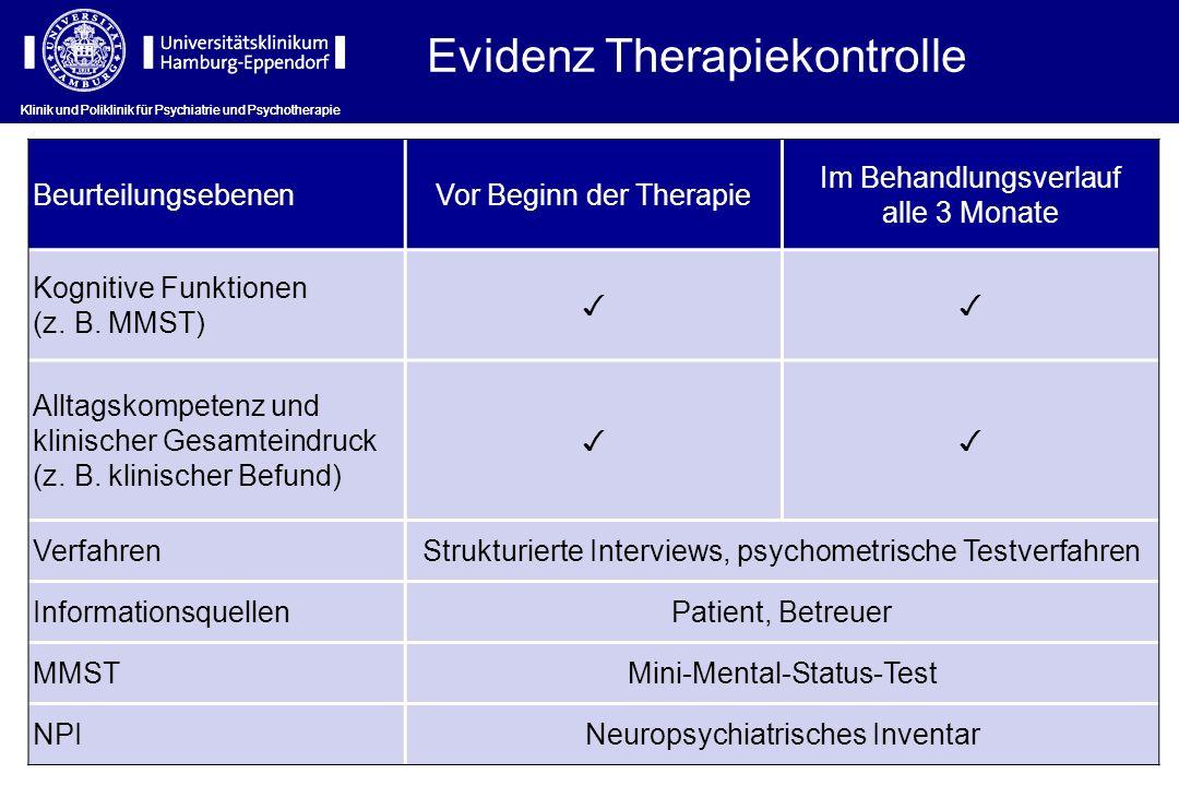 Evidenz Therapiekontrolle BeurteilungsebenenVor Beginn der Therapie Im Behandlungsverlauf alle 3 Monate Kognitive Funktionen (z. B. MMST) Alltagskompe