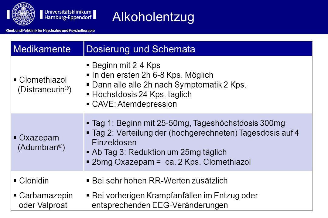 Alkoholentzug MedikamenteDosierung und Schemata Clomethiazol (Distraneurin ® ) Beginn mit 2-4 Kps In den ersten 2h 6-8 Kps. Möglich Dann alle alle 2h