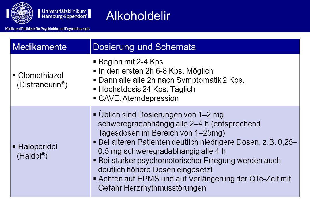 Alkoholdelir MedikamenteDosierung und Schemata Clomethiazol (Distraneurin ® ) Beginn mit 2-4 Kps In den ersten 2h 6-8 Kps. Möglich Dann alle alle 2h n