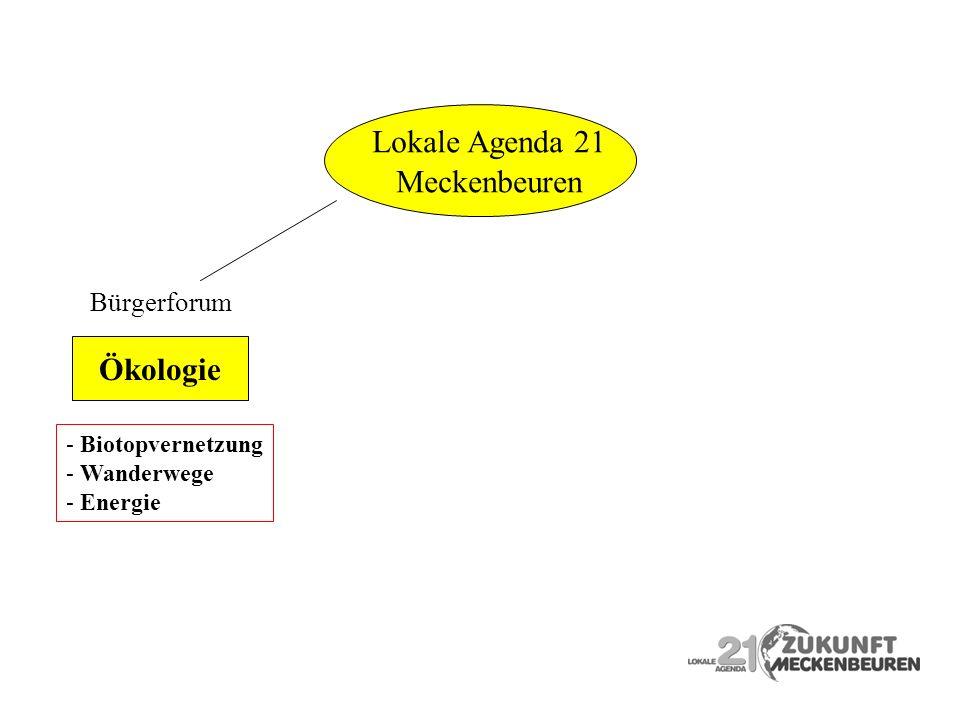Ökologie Bürgerforum - Biotopvernetzung - Wanderwege - Energie Meckenbeuren Lokale Agenda 21