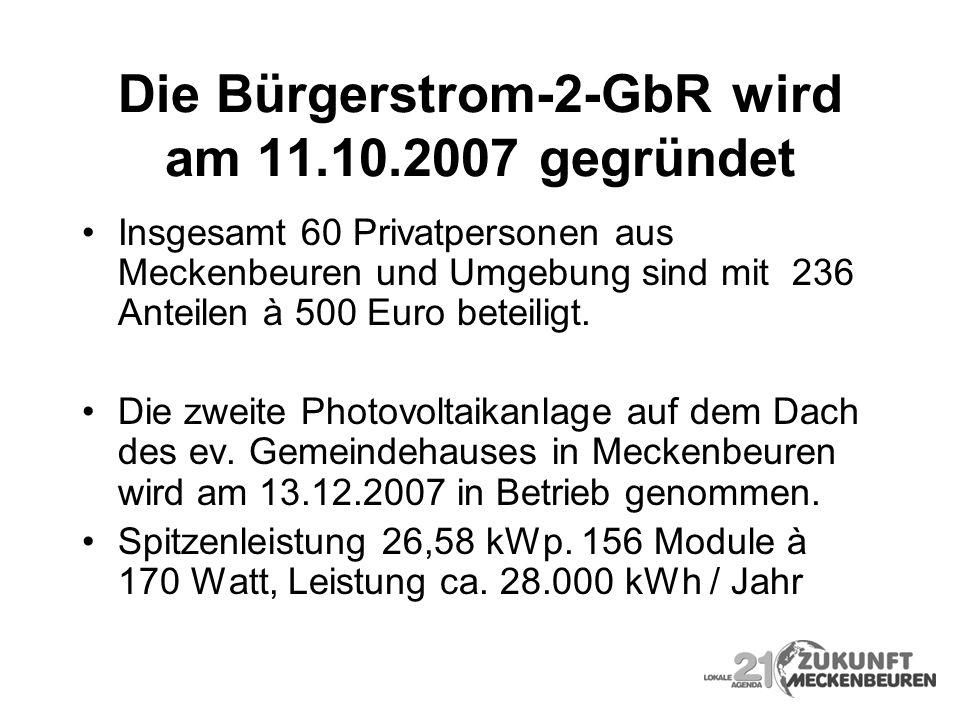 Die Bürgerstrom-2-GbR wird am 11.10.2007 gegründet Insgesamt 60 Privatpersonen aus Meckenbeuren und Umgebung sind mit 236 Anteilen à 500 Euro beteilig