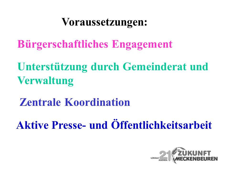 Voraussetzungen: Bürgerschaftliches Engagement Unterstützung durch Gemeinderat und Verwaltung Zentrale Koordination Aktive Presse- und Öffentlichkeits