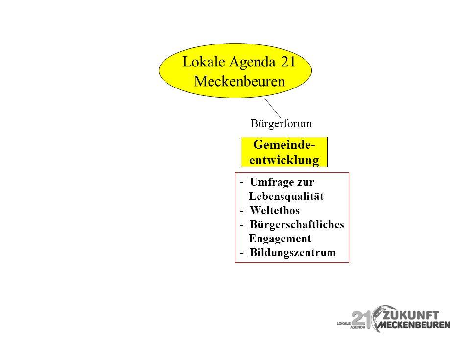 Gemeinde- entwicklung Bürgerforum - Umfrage zur Lebensqualität - Weltethos - Bürgerschaftliches Engagement - Bildungszentrum Meckenbeuren Lokale Agend