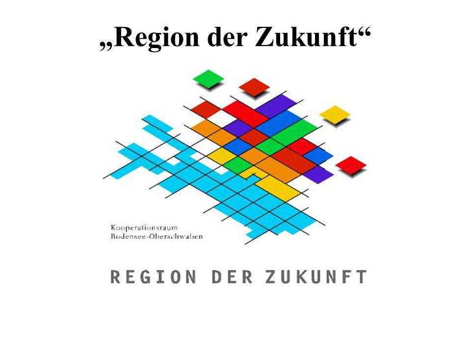 Region der Zukunft