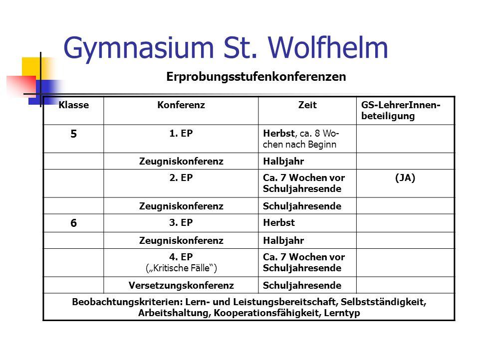 Gymnasium St. Wolfhelm Erprobungsstufenkonferenzen KlasseKonferenzZeitGS-LehrerInnen- beteiligung 5 1. EPHerbst, ca. 8 Wo- chen nach Beginn Zeugniskon