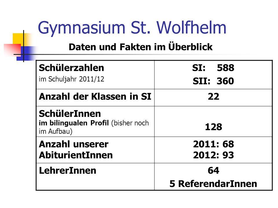 Gymnasium St. Wolfhelm Daten und Fakten im Überblick Schülerzahlen im Schuljahr 2011/12 SI: 588 SII: 360 Anzahl der Klassen in SI22 SchülerInnen im bi