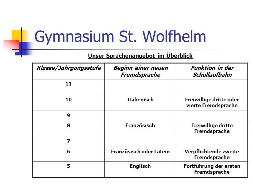 Gymnasium St. Wolfhelm Unser Sprachenangebot im Überblick Klasse/JahrgangsstufeBeginn einer neuen Fremdsprache Funktion in der Schullaufbahn 11 10Ital