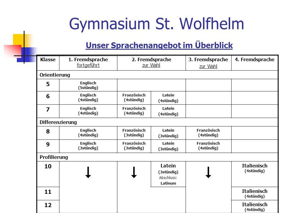 Gymnasium St. Wolfhelm Unser Sprachenangebot im Überblick Klasse1. Fremdsprache fortgeführt 2. Fremdsprache zur Wahl 3. Fremdsprache zur Wahl 4. Fremd