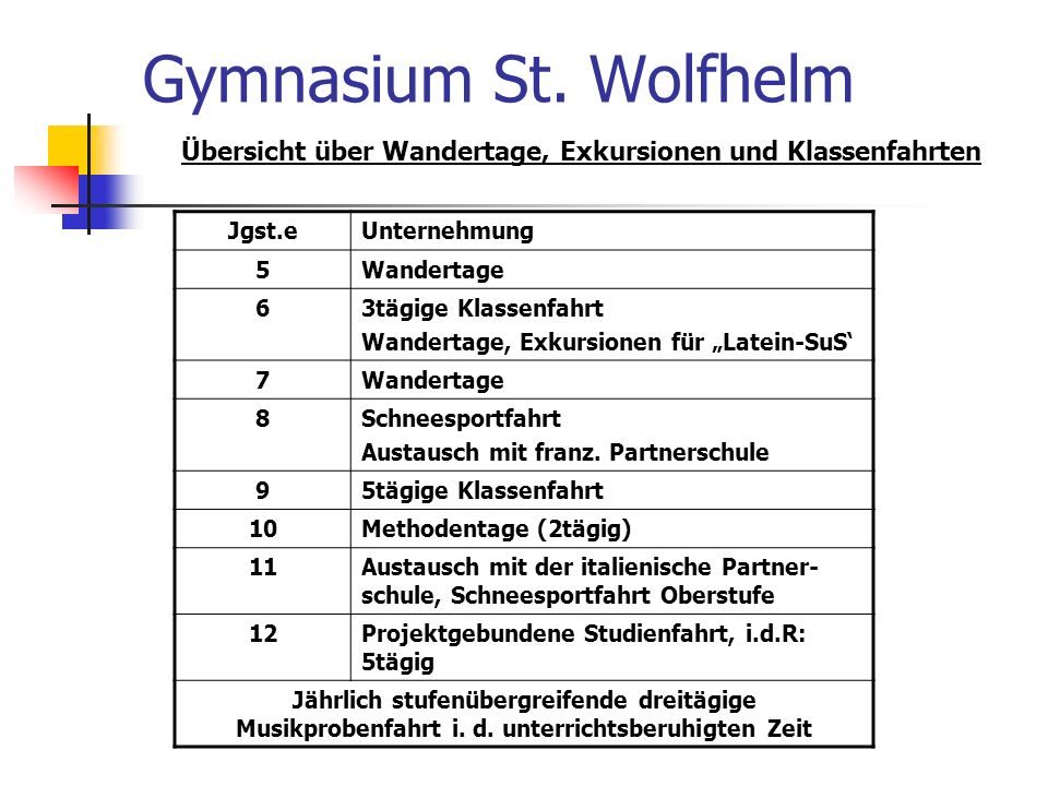 Gymnasium St. Wolfhelm Übersicht über Wandertage, Exkursionen und Klassenfahrten Jgst.eUnternehmung 5Wandertage 63tägige Klassenfahrt Wandertage, Exku