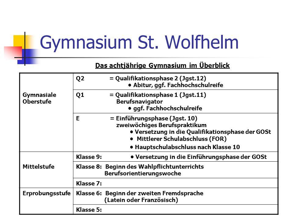 Gymnasium St. Wolfhelm Das achtjährige Gymnasium im Überblick Q2 = Qualifikationsphase 2 (Jgst.12) Abitur, ggf. Fachhochschulreife Gymnasiale Oberstuf