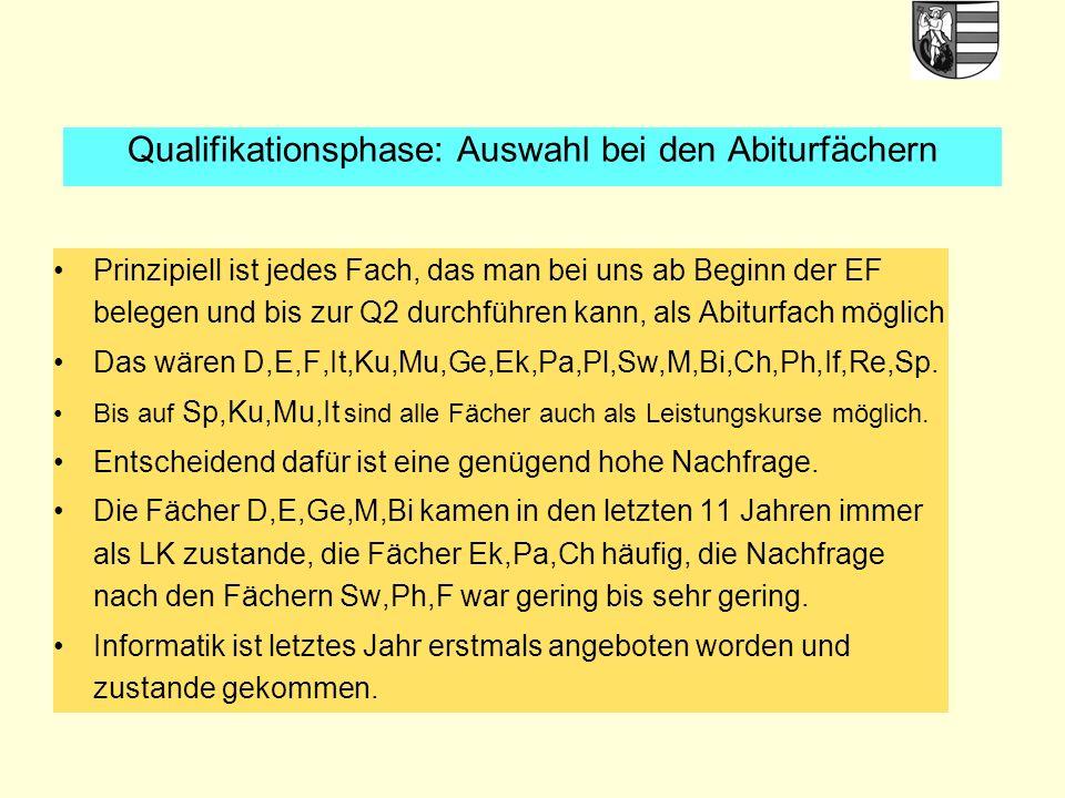Prinzipiell ist jedes Fach, das man bei uns ab Beginn der EF belegen und bis zur Q2 durchführen kann, als Abiturfach möglich Das wären D,E,F,It,Ku,Mu,Ge,Ek,Pa,Pl,Sw,M,Bi,Ch,Ph,If,Re,Sp.