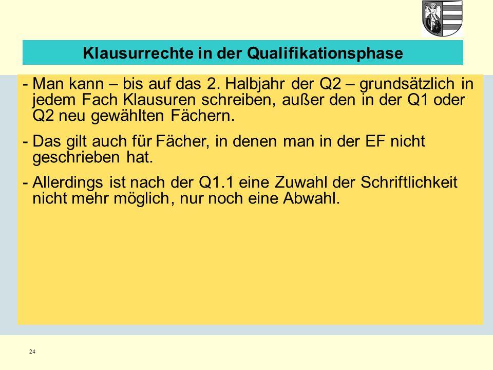 24 Klausurrechte in der Qualifikationsphase -Man kann – bis auf das 2.
