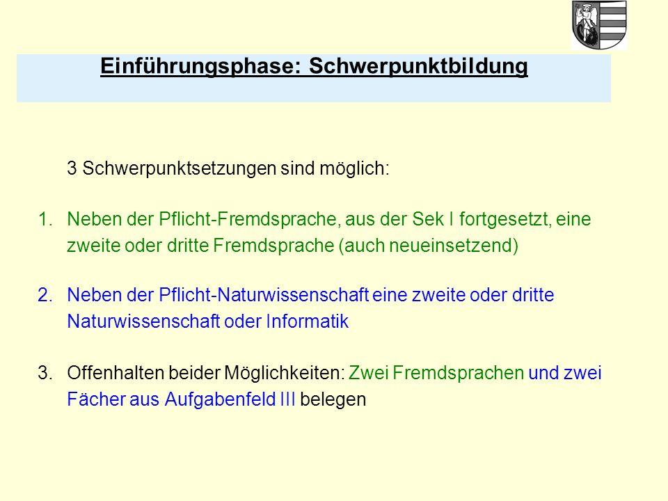 Einführungsphase: Klausurverpflichtungen Deutsch Mathematik alle Fremdsprachen eine Gesellschaftswissenschaft eine Naturwissenschaft Auf Wunsch in weiteren Fächern in D,M,FS zwei Klausuren je Halbjahr, in GW und NW eine
