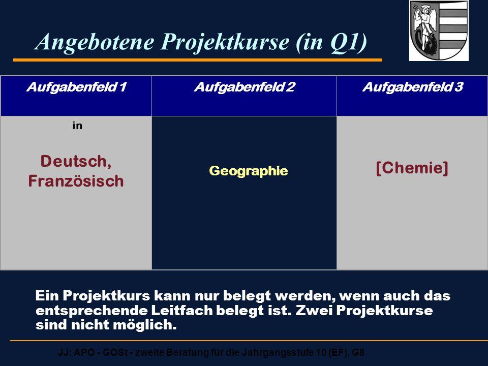 JJ: APO - GOSt - zweite Beratung für die Jahrgangsstufe 10 (EF), G8 Angebotene Projektkurse (in Q1) Aufgabenfeld 1Aufgabenfeld 2Aufgabenfeld 3 in Deutsch, Französisch [Chemie] Geographie Ein Projektkurs kann nur belegt werden, wenn auch das entsprechende Leitfach belegt ist.