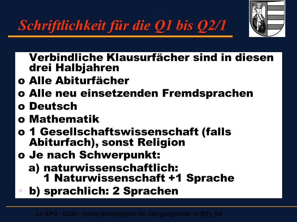 JJ: APO - GOSt - zweite Beratung für die Jahrgangsstufe 10 (EF), G8 Schriftlichkeit für die Q1 bis Q2/1 Verbindliche Klausurfächer sind in diesen drei Halbjahren oAlle Abiturfächer oAlle neu einsetzenden Fremdsprachen oDeutsch oMathematik o1 Gesellschaftswissenschaft (falls Abiturfach), sonst Religion oJe nach Schwerpunkt: a) naturwissenschaftlich: 1 Naturwissenschaft +1 Sprache b) sprachlich: 2 Sprachen