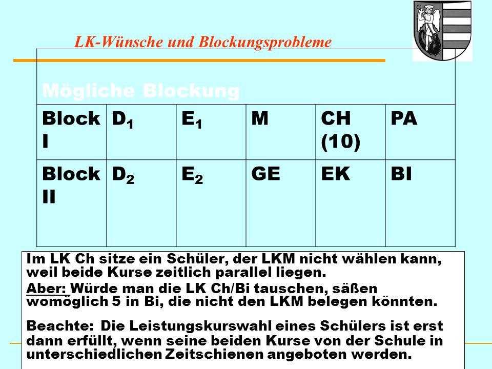 JJ: APO - GOSt - zweite Beratung für die Jahrgangsstufe 10 (EF), G8 LK-Wünsche und Blockungsprobleme Im LK Ch sitze ein Schüler, der LKM nicht wählen kann, weil beide Kurse zeitlich parallel liegen.