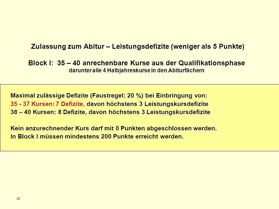 25 Zulassung zum Abitur – Leistungsdefizite (weniger als 5 Punkte) Block I: 35 – 40 anrechenbare Kurse aus der Qualifikationsphase darunter alle 4 Hal