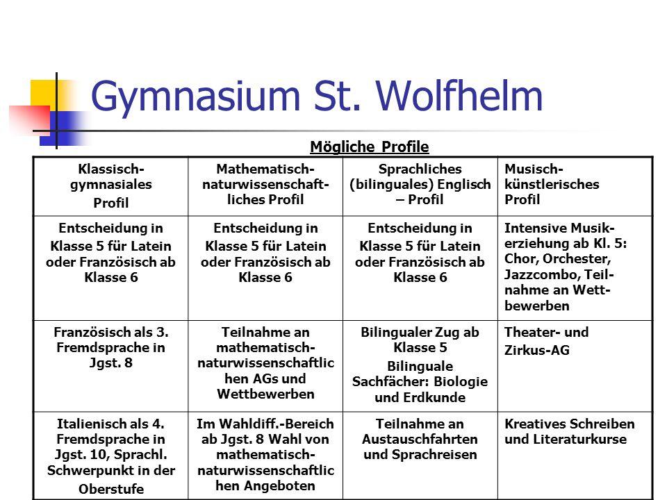 Gymnasium St.Wolfhelm Gründe gegen G9(neu) und für G8 Keine wirkliche Rückkehr zu G9.