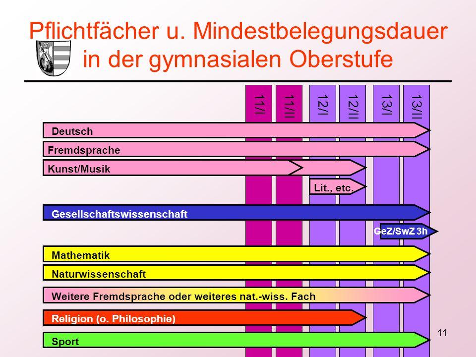 11 Pflichtfächer u. Mindestbelegungsdauer in der gymnasialen Oberstufe 11/II13/I12/I12/II11/I13/II Deutsch Fremdsprache Kunst/Musik Lit., etc. Gesells