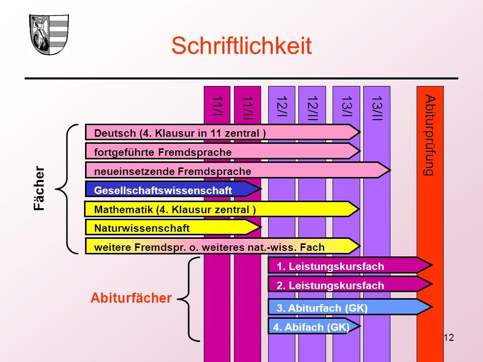 12 Schriftlichkeit 11/II13/I12/I12/II11/IAbiturprüfung Deutsch (4. Klausur in 11 zentral ) 13/II fortgeführte Fremdsprache neueinsetzende Fremdsprache