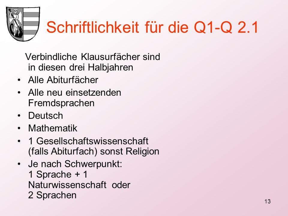 13 Schriftlichkeit für die Q1-Q 2.1 Verbindliche Klausurfächer sind in diesen drei Halbjahren Alle Abiturfächer Alle neu einsetzenden Fremdsprachen De
