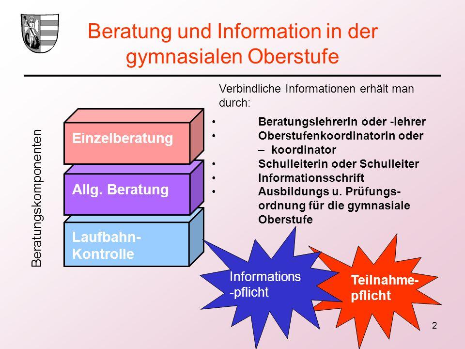 2 Beratung und Information in der gymnasialen Oberstufe Beratungskomponenten Einzelberatung Allg. Beratung Laufbahn- Kontrolle Verbindliche Informatio