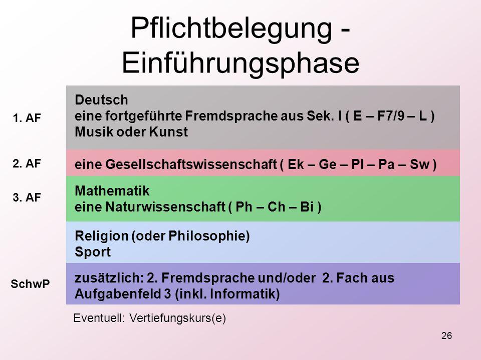 26 Deutsch eine fortgeführte Fremdsprache aus Sek. I ( E – F7/9 – L ) Musik oder Kunst 1. AF 2. AF 3. AF eine Gesellschaftswissenschaft ( Ek – Ge – Pl