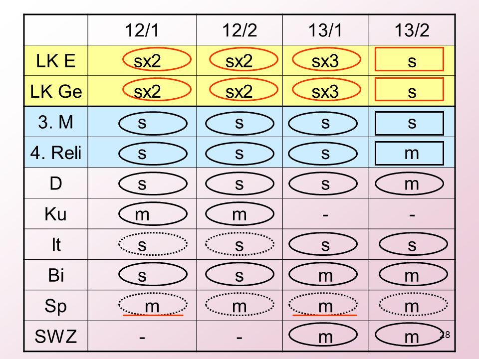 28 12/112/213/113/2 LK E sx2 sx3s LK Ge sx2 sx3s 3. Mssss 4. Relisssm Dsssm Kumm-- Itssss Bissmm Sp mmmm SWZ--mm
