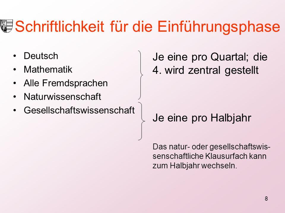 8 Schriftlichkeit für die Einführungsphase Deutsch Mathematik Alle Fremdsprachen Naturwissenschaft Gesellschaftswissenschaft Je eine pro Quartal; die