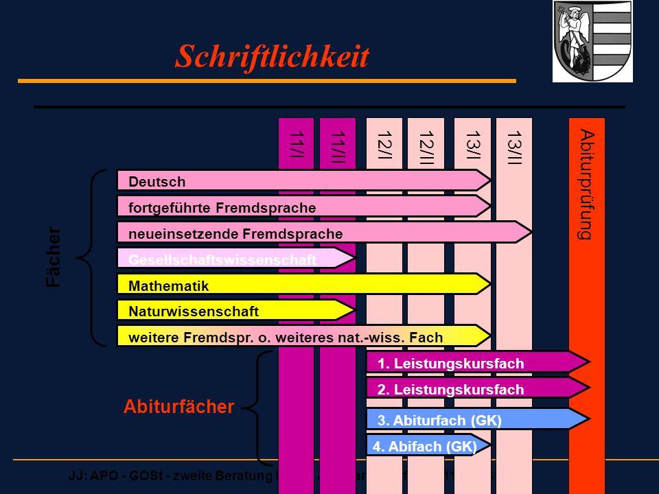 JJ: APO - GOSt - zweite Beratung für die Jahrgangsstufen 10/11, G8/G9 Schriftlichkeit 11/II13/I12/I12/II11/IAbiturprüfung Deutsch 13/II fortgeführte F
