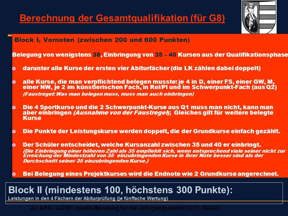 JJ: APO - GOSt - zweite Beratung für die Jahrgangsstufen 10/11, G8/G9 14 Block I, Vornoten (zwischen 200 und 600 Punkten) Belegung von wenigstens 38,