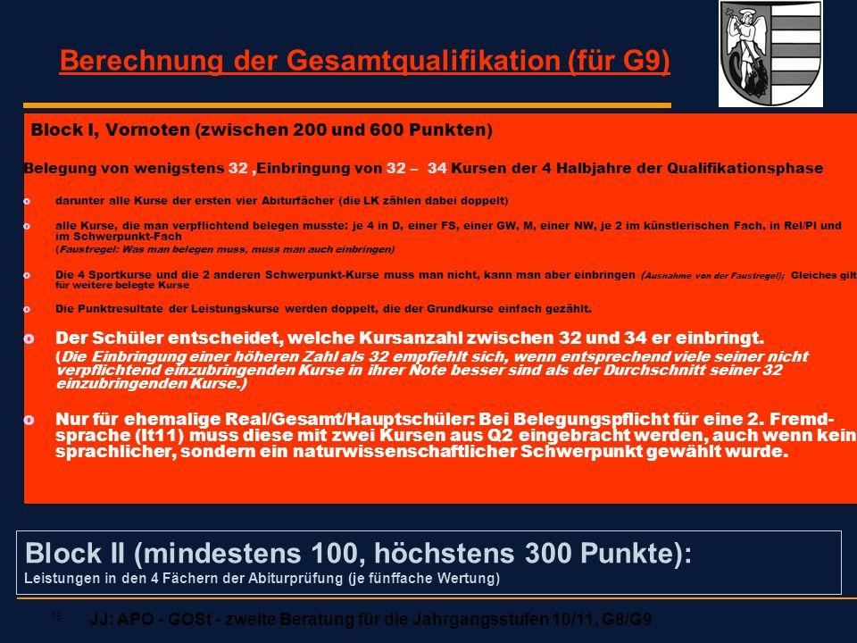 JJ: APO - GOSt - zweite Beratung für die Jahrgangsstufen 10/11, G8/G9 15 Block I, Vornoten (zwischen 200 und 600 Punkten) Belegung von wenigstens 32,E