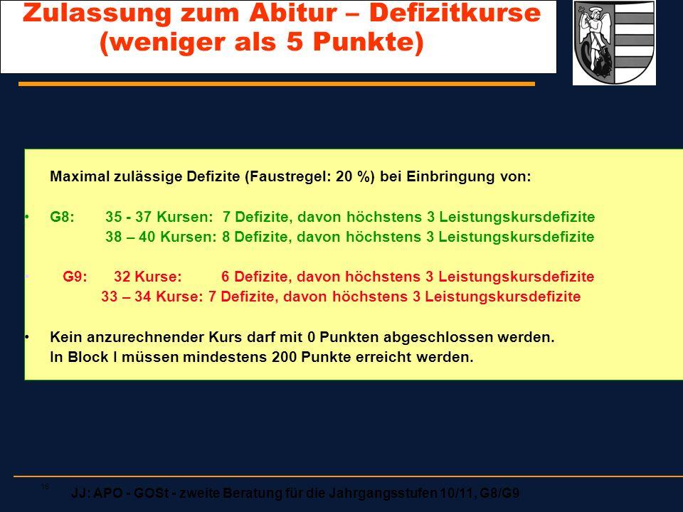 JJ: APO - GOSt - zweite Beratung für die Jahrgangsstufen 10/11, G8/G9 16 Zulassung zum Abitur – Defizitkurse (weniger als 5 Punkte) Maximal zulässige