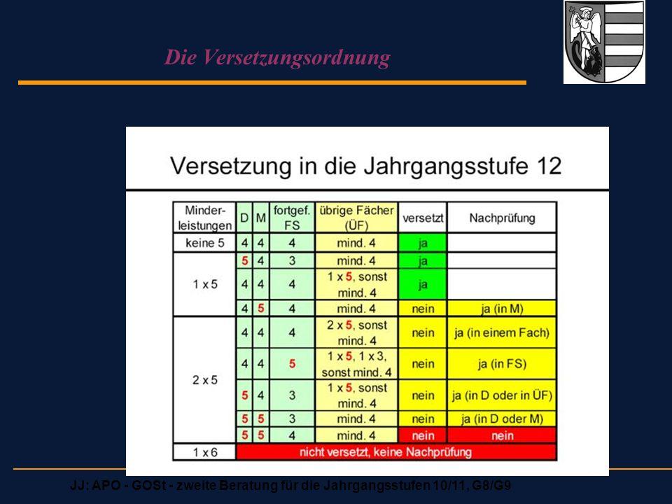 JJ: APO - GOSt - zweite Beratung für die Jahrgangsstufen 10/11, G8/G9 Die Versetzungsordnung