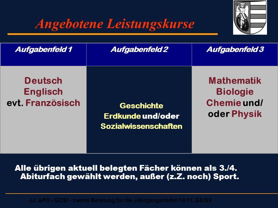 JJ: APO - GOSt - zweite Beratung für die Jahrgangsstufen 10/11, G8/G9 Angebotene Leistungskurse Aufgabenfeld 1Aufgabenfeld 2Aufgabenfeld 3 Deutsch Englisch evt.