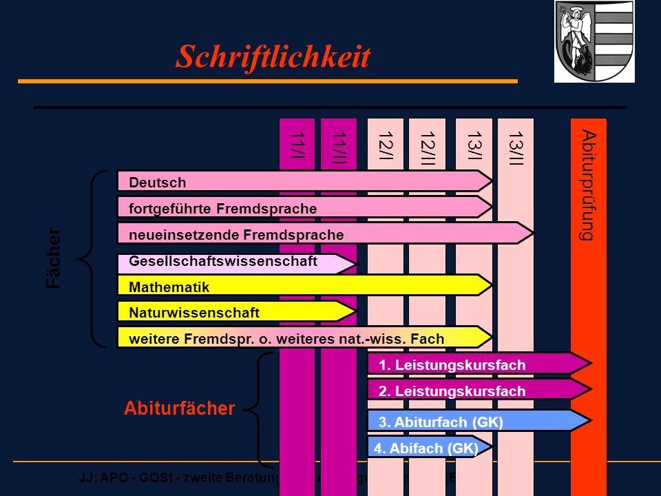 JJ: APO - GOSt - zweite Beratung für die Jahrgangsstufe 10 (EF), G8 Schriftlichkeit 11/II13/I12/I12/II11/IAbiturprüfung Deutsch 13/II fortgeführte Fre
